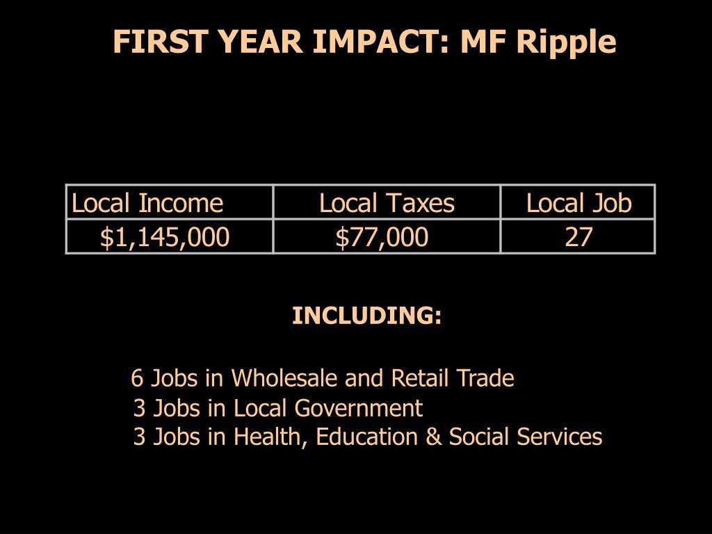 FIRST YEAR IMPACT: MF Ripple