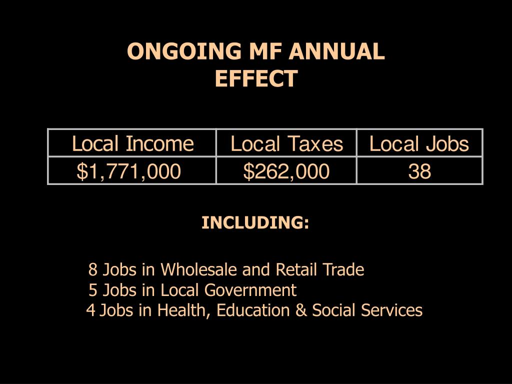 ONGOING MF ANNUAL EFFECT