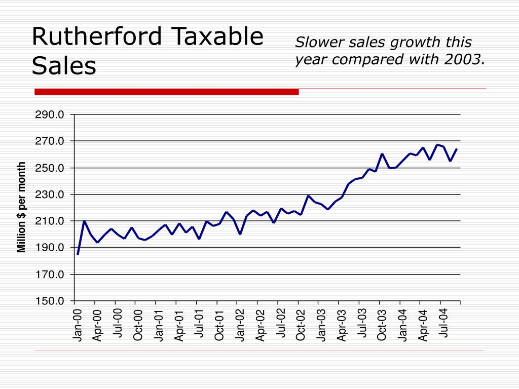 Rutherford Taxable Sales
