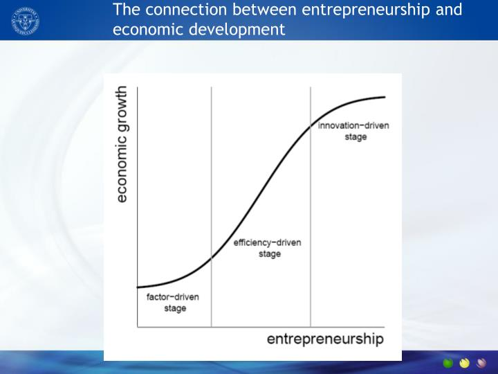 entrepreneurship innovation and economic growth There is some merit to considering research and development as a component of innovation and entrepreneurship link between entrepreneurship and economic growth.