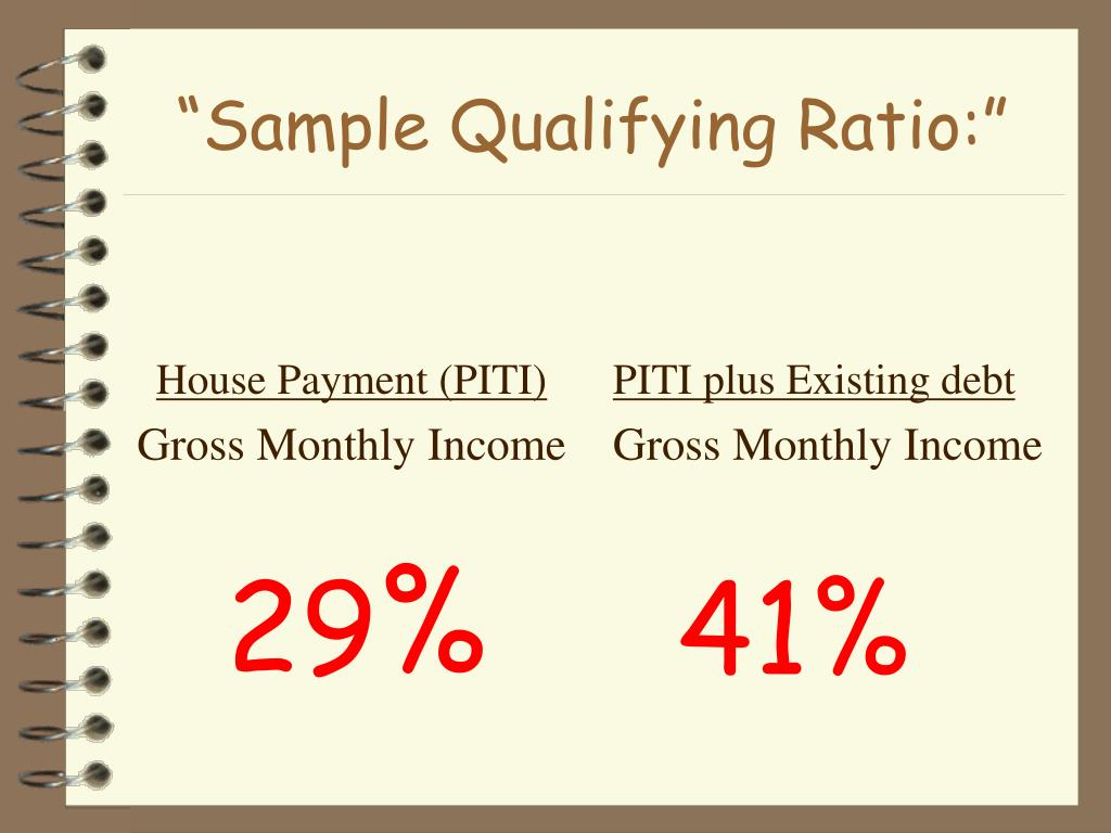 House Payment (PITI)
