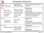 ownership of attractions