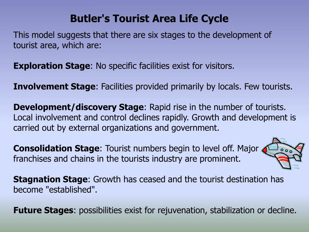 Butler's Tourist Area Life Cycle