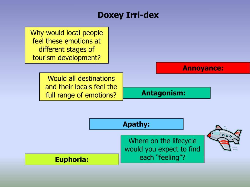 Doxey Irri-dex
