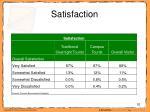 satisfaction52