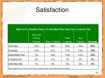 satisfaction55
