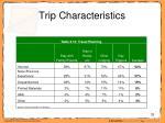 trip characteristics33
