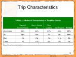 trip characteristics36