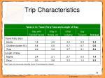 trip characteristics39