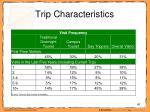 trip characteristics43
