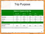trip purpose25