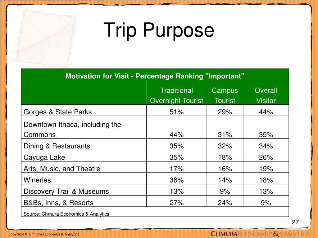Trip Purpose