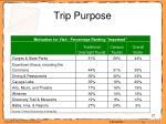 trip purpose27