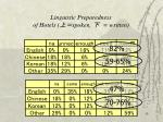 linguistic preparedness of hotels spoken written