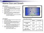 market size and growth24