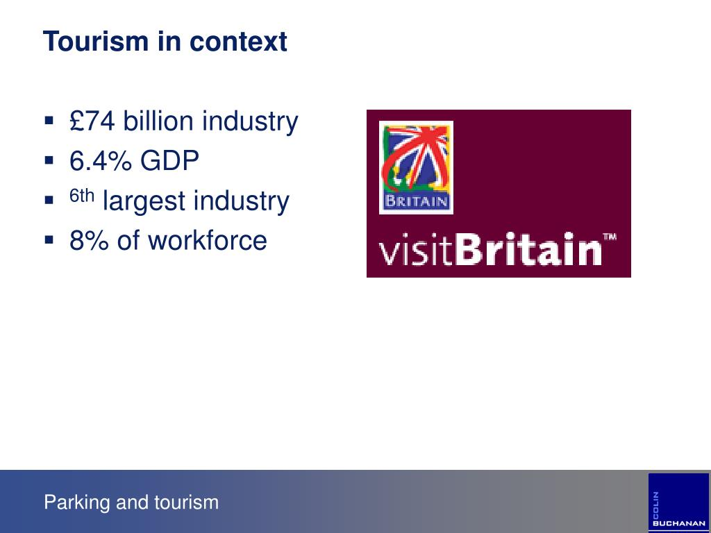 Tourism in context