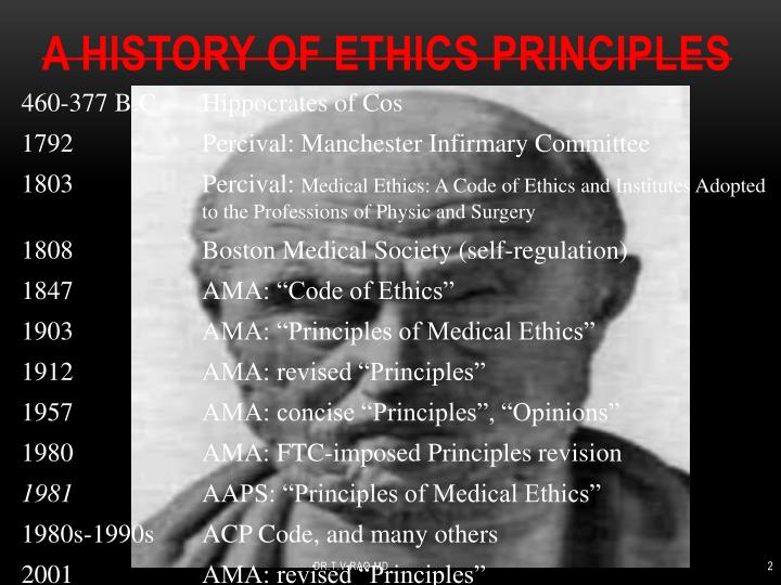 A history of ethics principles