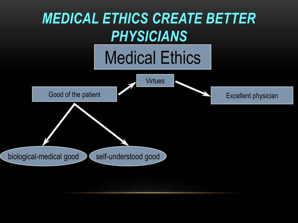 Medical ethics create better physicians