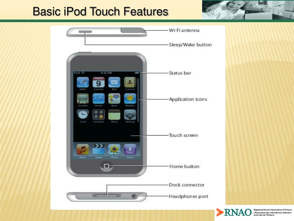 Basic iPod Touch Features