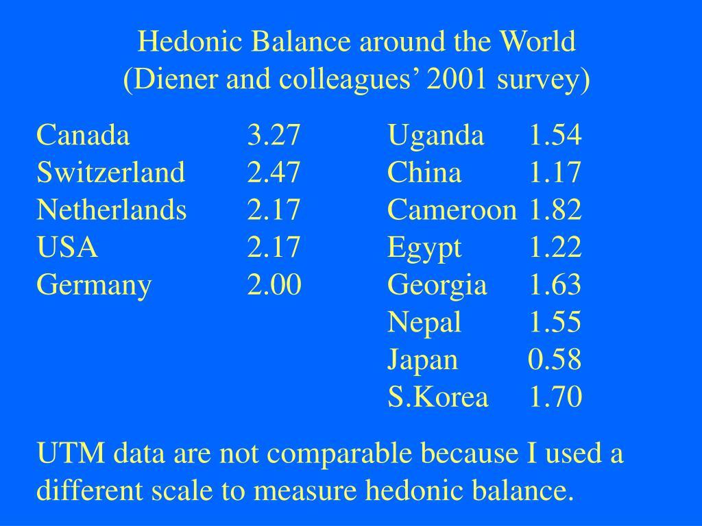 Hedonic Balance around the World