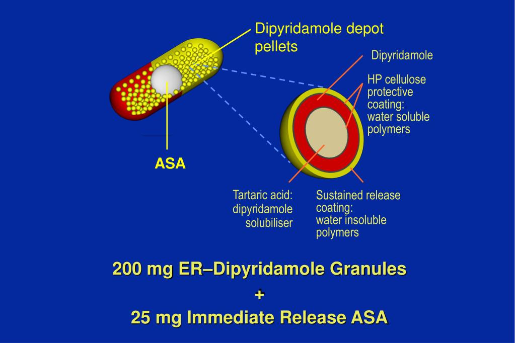 Ivermectin for demodex mites in dogs