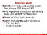 empirical study