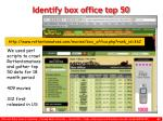 identify box office top 50