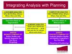 integrating analysis with planning