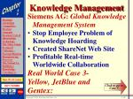 knowledge management28