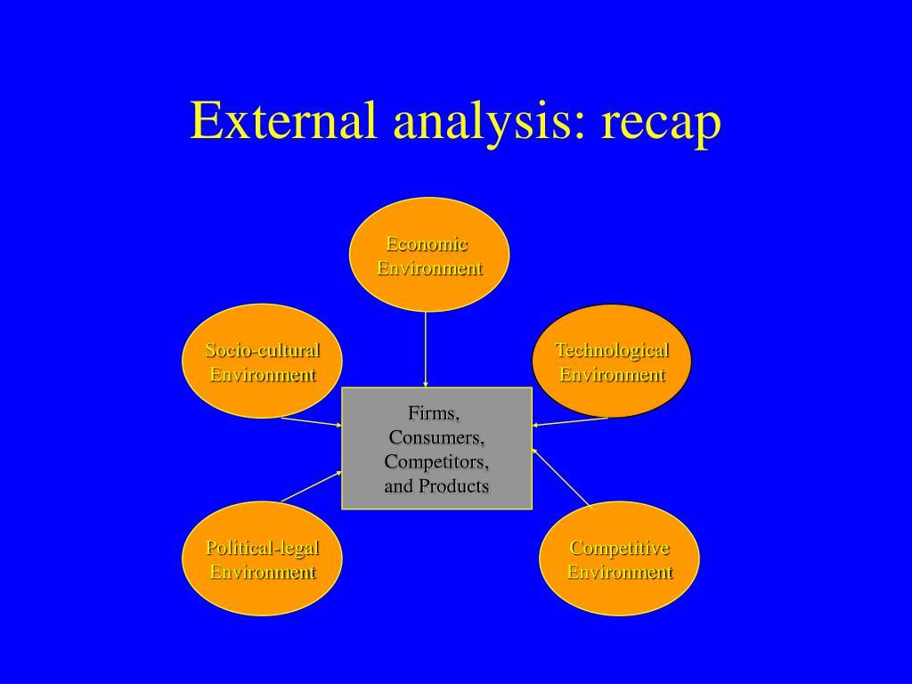 External analysis: recap