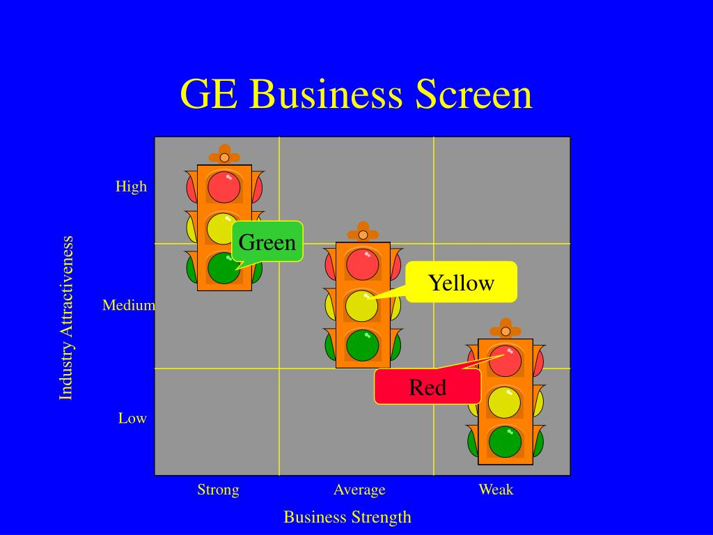 GE Business Screen