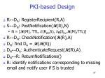 pki based design