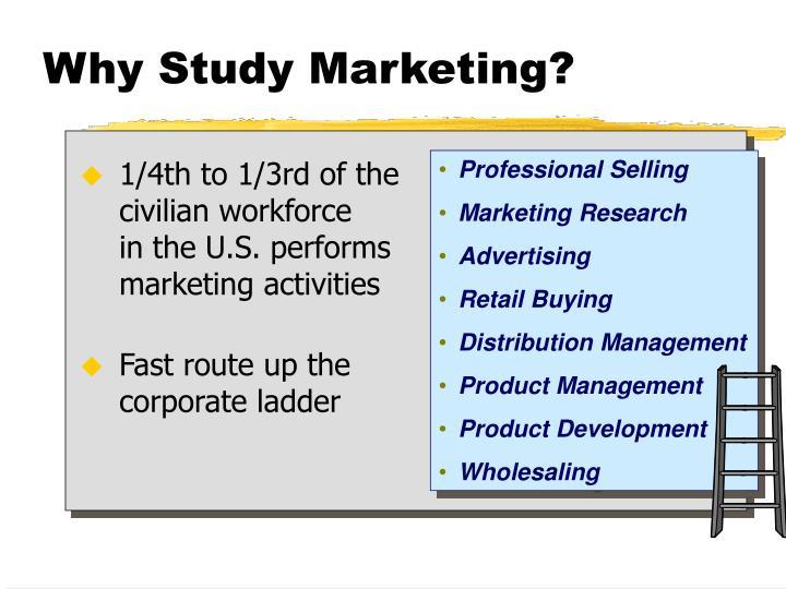 Why study marketing