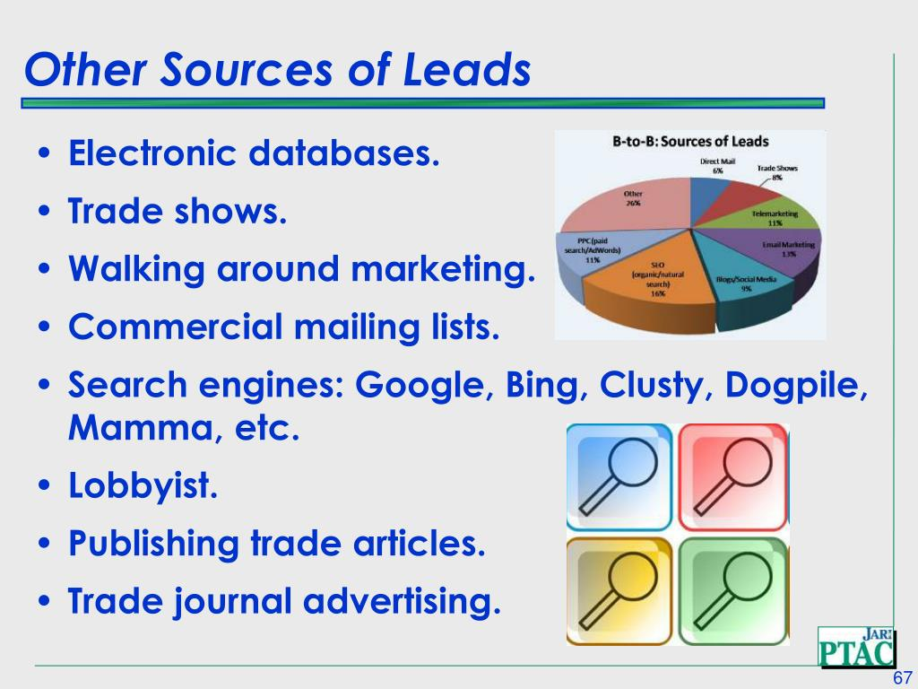 Other Sources of Leads