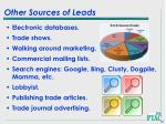 other sources of leads67