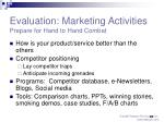 evaluation marketing activities prepare for hand to hand combat
