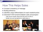 how this helps sales24