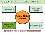 naming product markets and generic markets