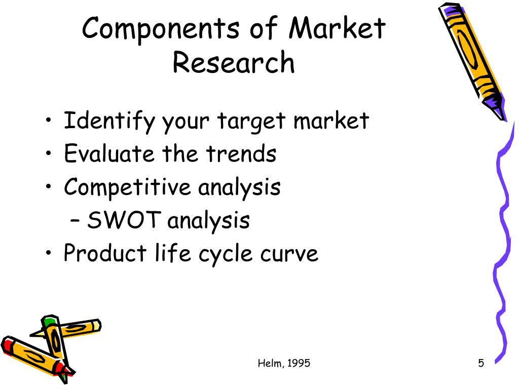 Components of Market Research