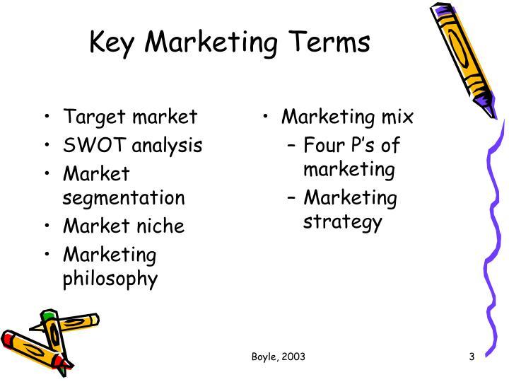 Key marketing terms