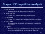 stages of competitive analysis