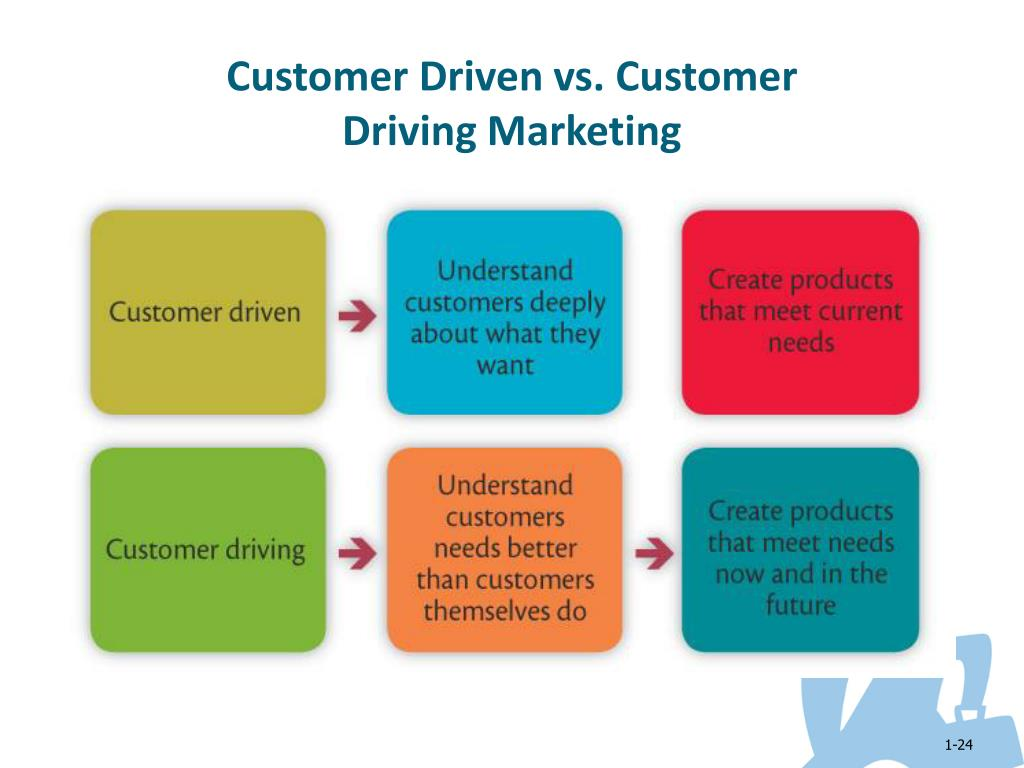 Customer Driven vs. Customer
