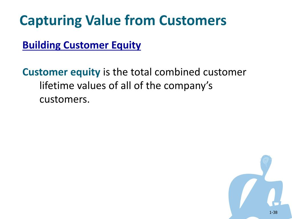 Capturing Value from Customers
