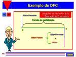 exemplo de dfc