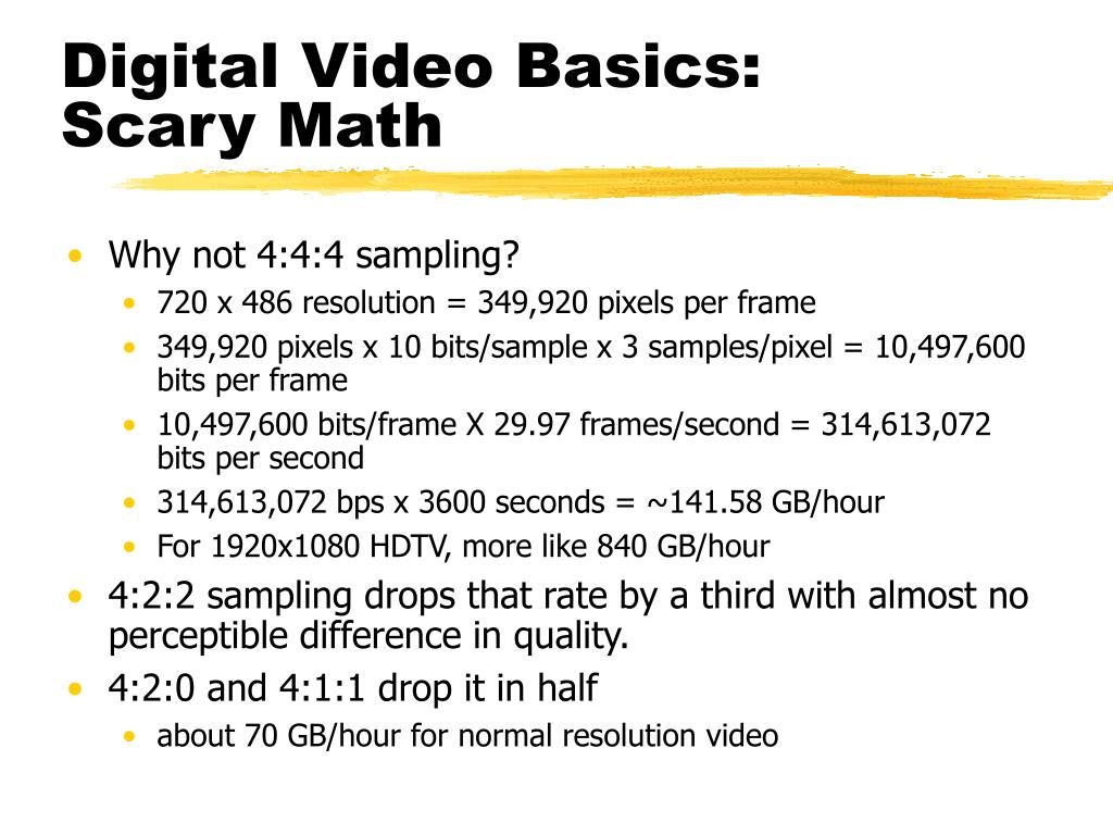 Digital Video Basics: