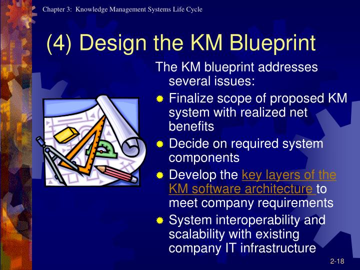 Ppt knowledge management systems life cycle powerpoint 4 design the km blueprint malvernweather Image collections
