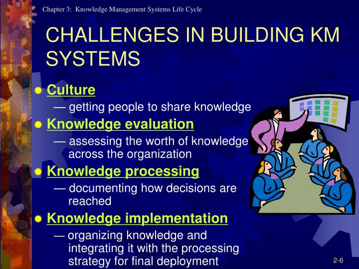 challenge facing implementation of knowledge management system A snapshot of the best and the worst knowledge management culture in both employee-facing and customer-facing knowledge bases i saw what the average ratings were for current km implementation by culture group, and the results showed that the stronger the culture, the better the implementation, and the greater success they had with their.