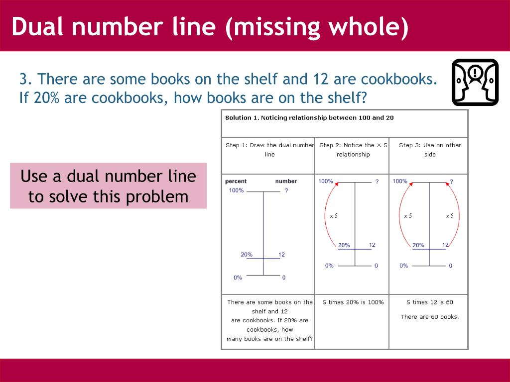Dual number line (missing whole)
