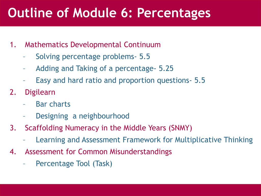 Outline of Module 6: Percentages