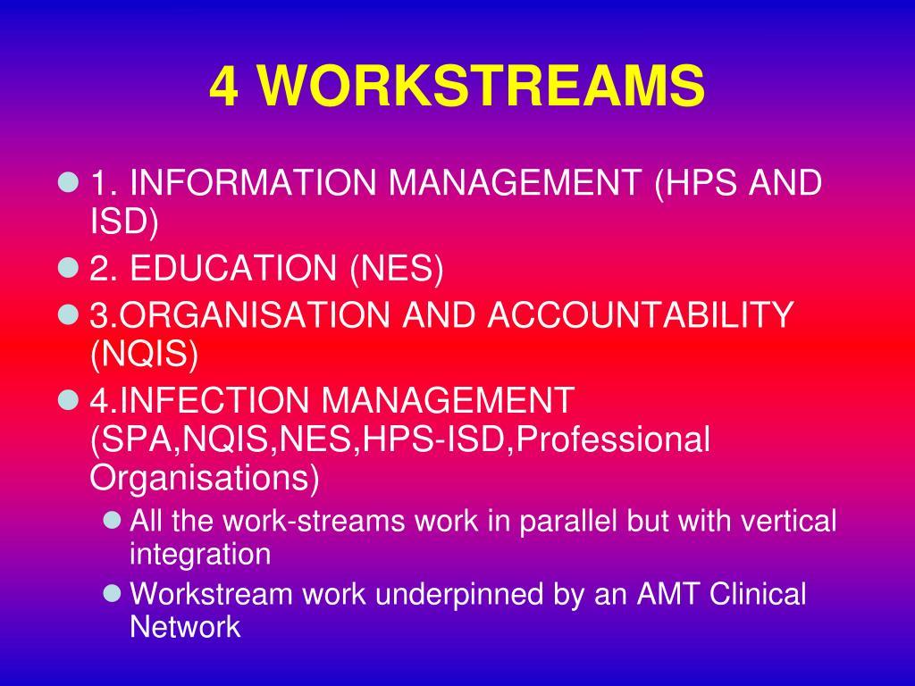4 WORKSTREAMS